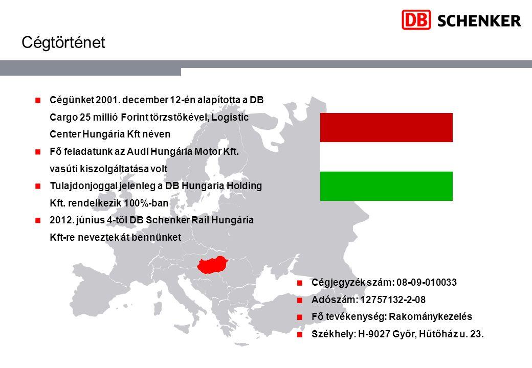 Cégtörténet Cégünket 2001. december 12-én alapította a DB Cargo 25 millió Forint törzstőkével, Logistic Center Hungária Kft néven Fő feladatunk az Aud