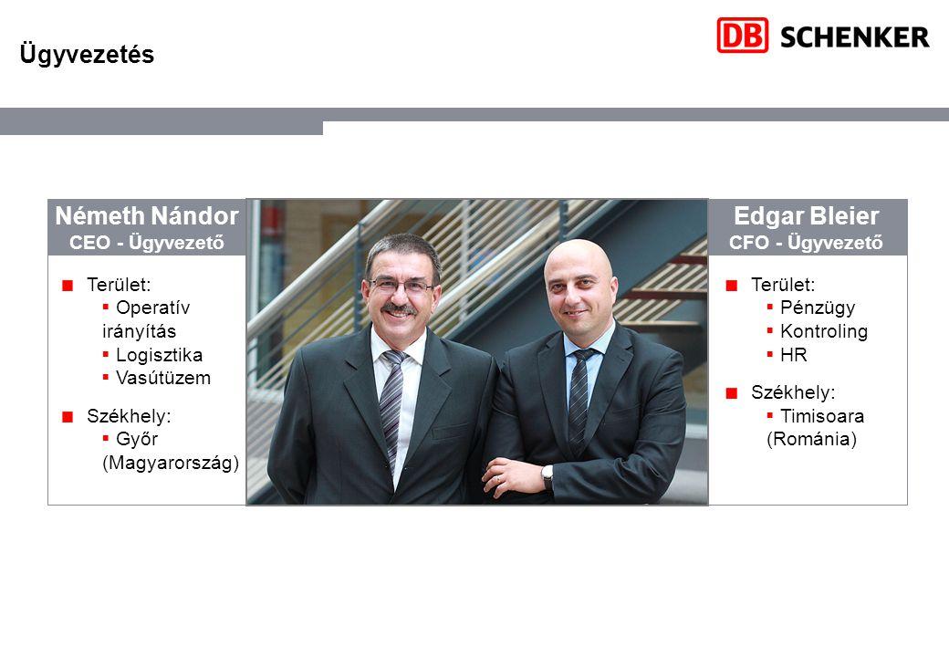 Ügyvezetés Terület:  Operatív irányítás  Logisztika  Vasútüzem Székhely:  Győr (Magyarország) Edgar Bleier CFO - Ügyvezető Németh Nándor CEO - Ügy