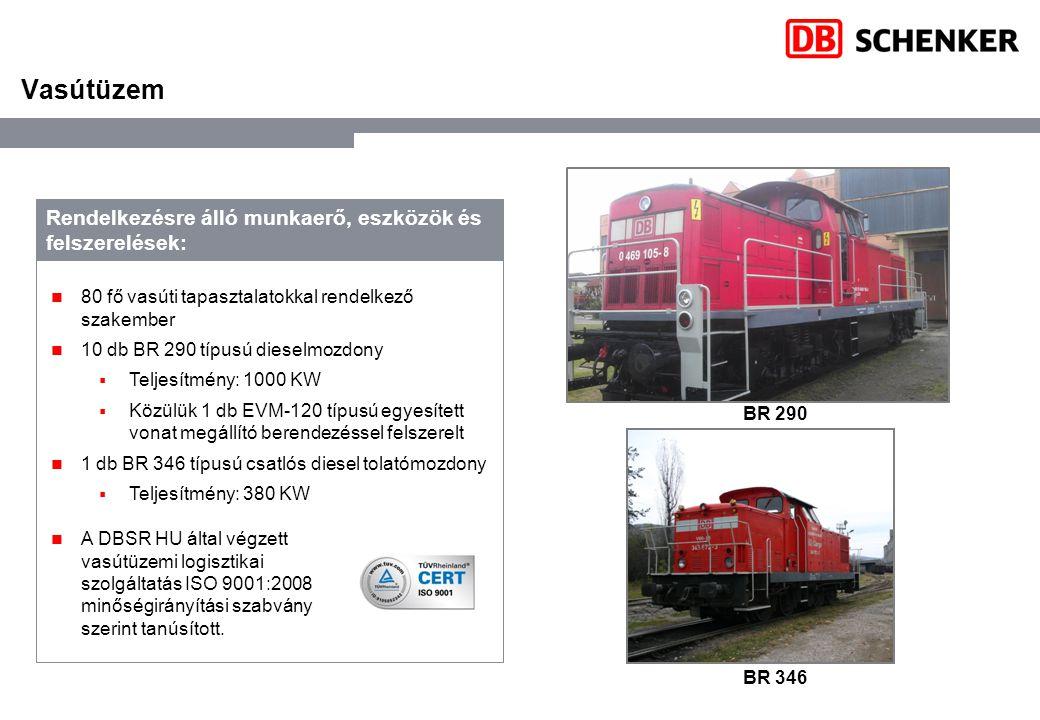 Vasútüzem Rendelkezésre álló munkaerő, eszközök és felszerelések: 80 fő vasúti tapasztalatokkal rendelkező szakember 10 db BR 290 típusú dieselmozdony