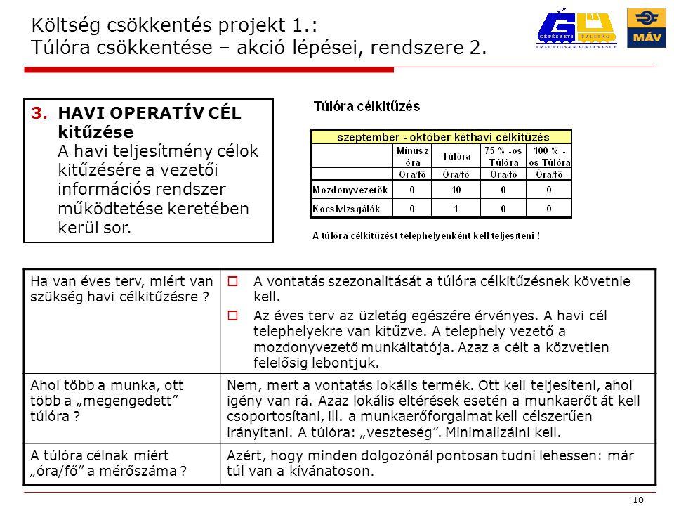 10 Költség csökkentés projekt 1.: Túlóra csökkentése – akció lépései, rendszere 2.