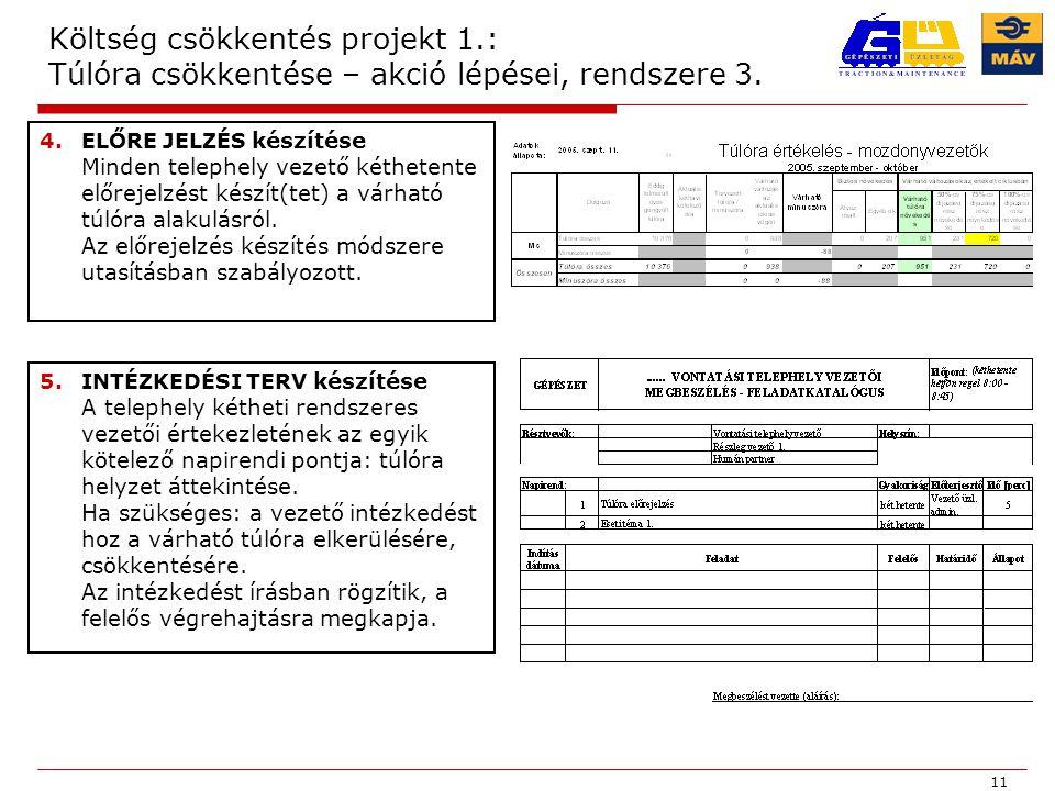 11 Költség csökkentés projekt 1.: Túlóra csökkentése – akció lépései, rendszere 3.