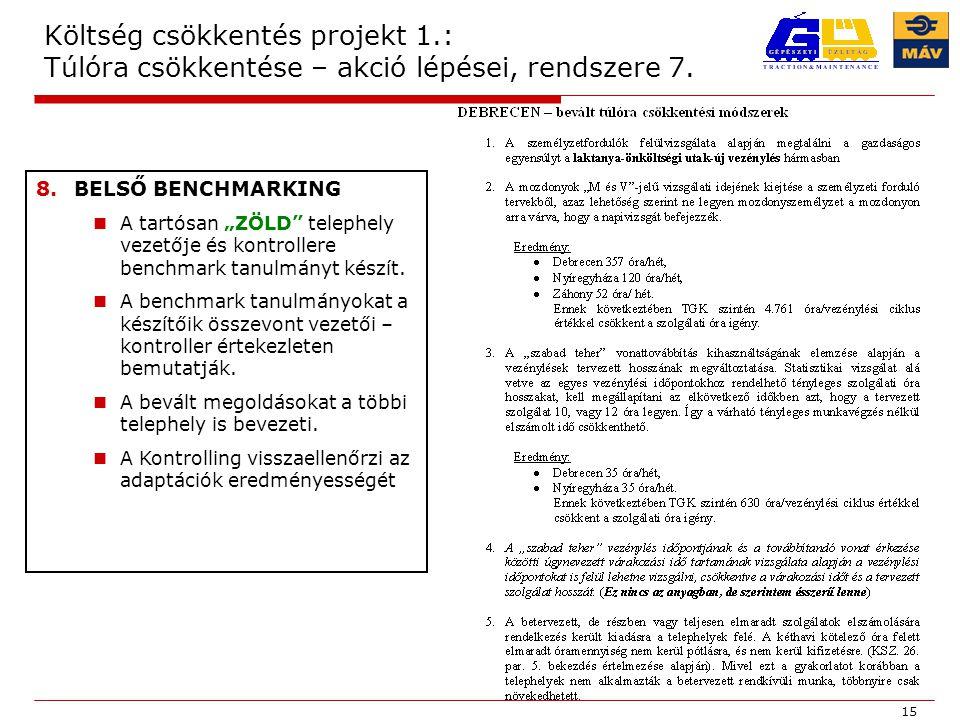 15 Költség csökkentés projekt 1.: Túlóra csökkentése – akció lépései, rendszere 7.