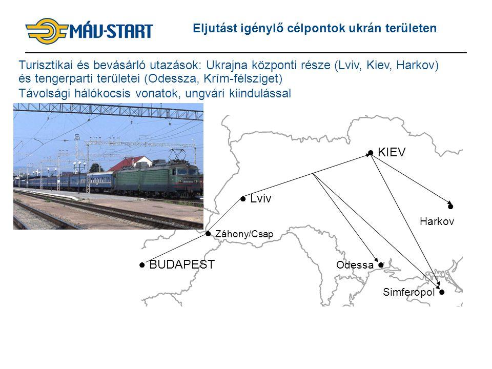 10 Turisztikai és bevásárló utazások: Ukrajna központi része (Lviv, Kiev, Harkov) és tengerparti területei (Odessza, Krím-félsziget) Távolsági hálókoc