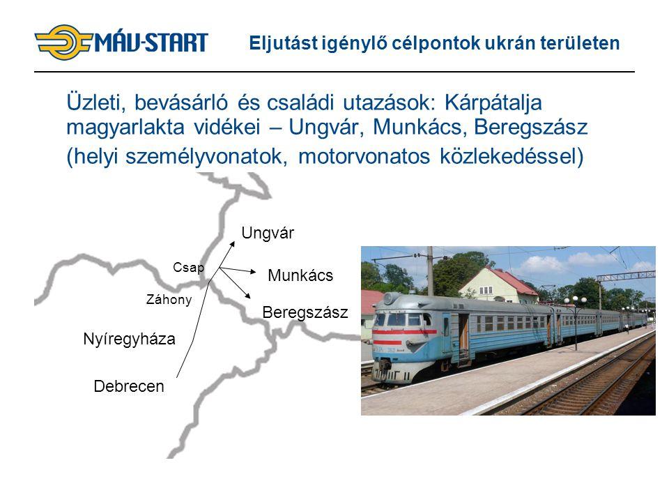 9 Eljutást igénylő célpontok ukrán területen Üzleti, bevásárló és családi utazások: Kárpátalja magyarlakta vidékei – Ungvár, Munkács, Beregszász (hely