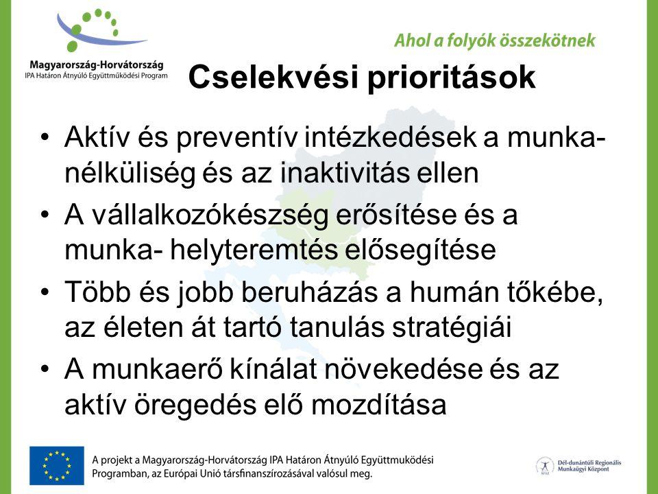 Cselekvési prioritások Aktív és preventív intézkedések a munka- nélküliség és az inaktivitás ellen A vállalkozókészség erősítése és a munka- helyterem
