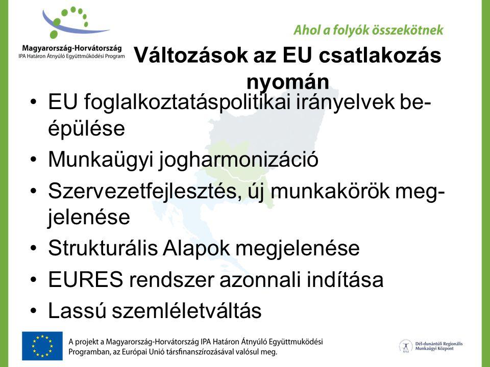 Változások az EU csatlakozás nyomán EU foglalkoztatáspolitikai irányelvek be- épülése Munkaügyi jogharmonizáció Szervezetfejlesztés, új munkakörök meg