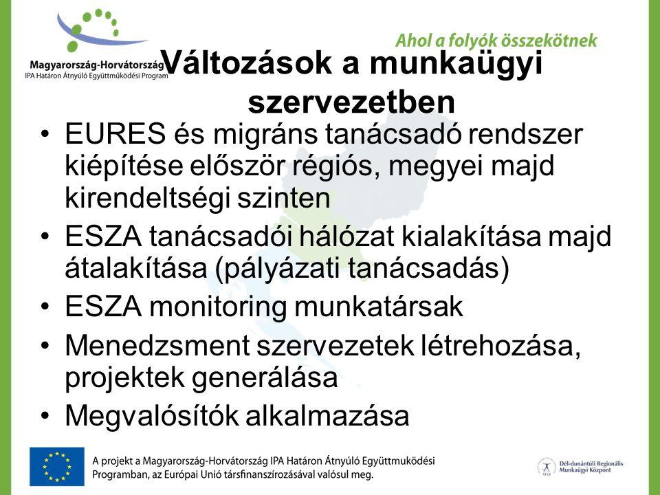 Változások a munkaügyi szervezetben EURES és migráns tanácsadó rendszer kiépítése először régiós, megyei majd kirendeltségi szinten ESZA tanácsadói há
