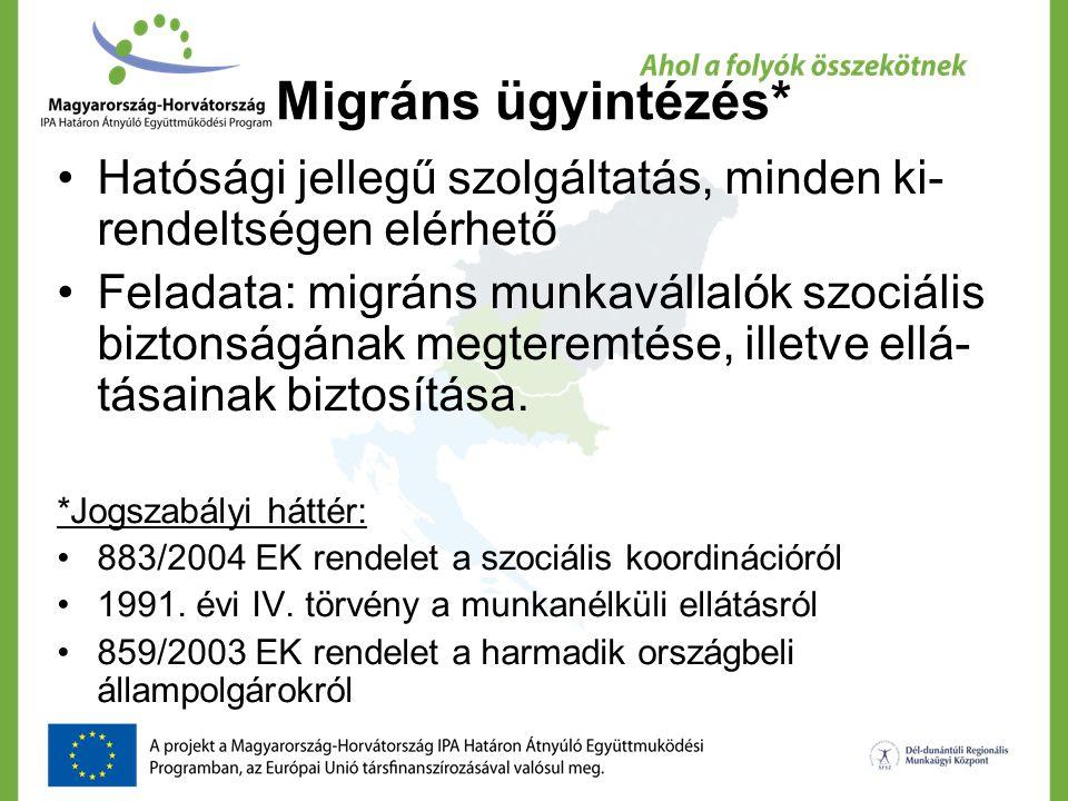 Migráns ügyintézés* Hatósági jellegű szolgáltatás, minden ki- rendeltségen elérhető Feladata: migráns munkavállalók szociális biztonságának megteremté