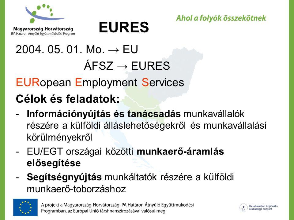 EURES 2004. 05. 01. Mo. → EU ÁFSZ → EURES EURopean Employment Services Célok és feladatok: -Információnyújtás és tanácsadás munkavállalók részére a kü