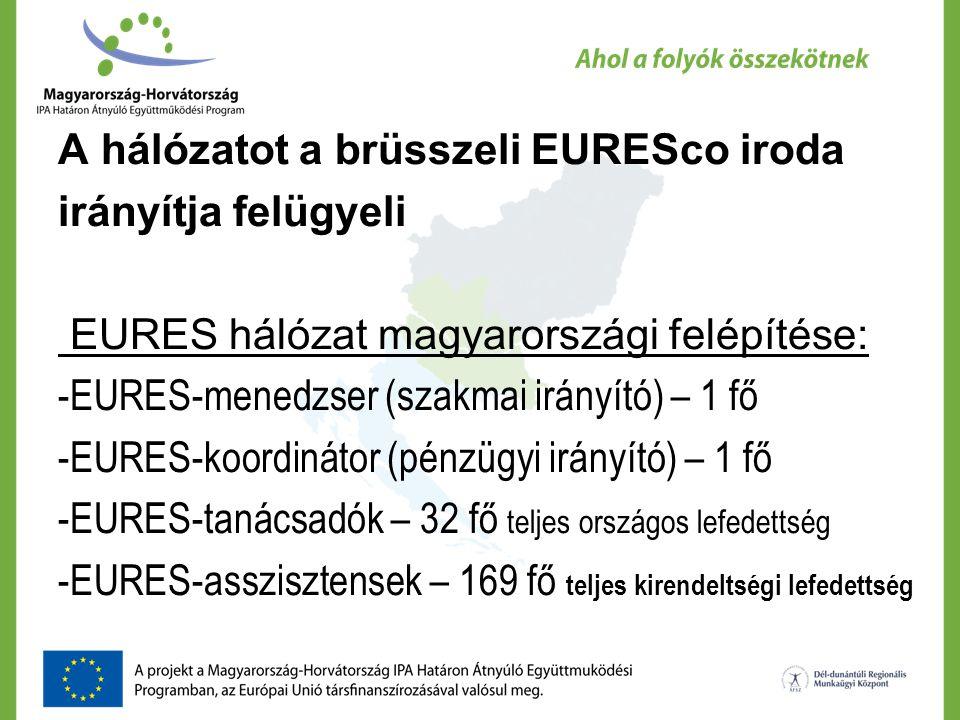 A hálózatot a brüsszeli EURESco iroda irányítja felügyeli EURES hálózat magyarországi felépítése: -EURES-menedzser (szakmai irányító) – 1 fő -EURES-ko