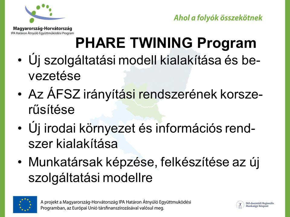 PHARE TWINING Program Új szolgáltatási modell kialakítása és be- vezetése Az ÁFSZ irányítási rendszerének korsze- rűsítése Új irodai környezet és info