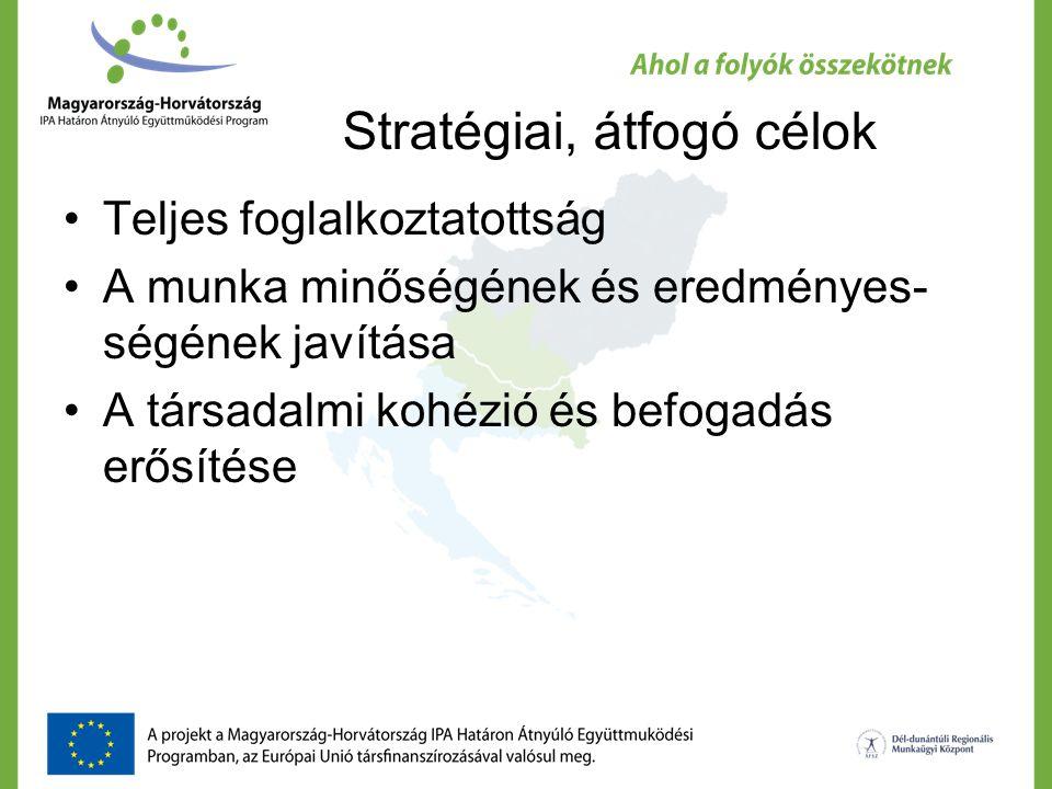 Stratégiai, átfogó célok Teljes foglalkoztatottság A munka minőségének és eredményes- ségének javítása A társadalmi kohézió és befogadás erősítése