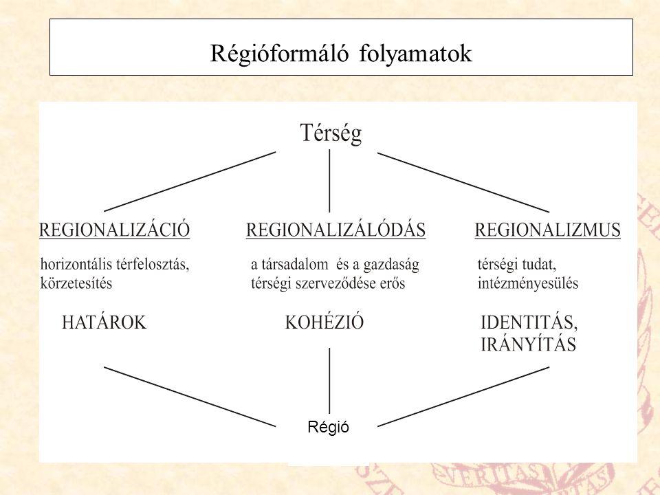 Régióformáló folyamatok Régió