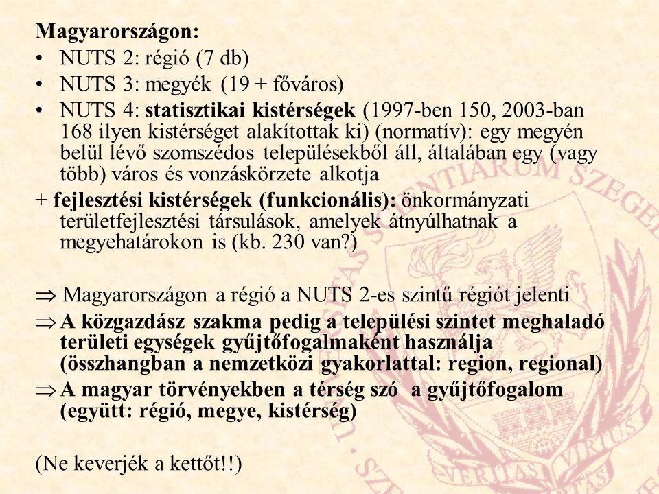 Magyarországon: NUTS 2: régió (7 db) NUTS 3: megyék (19 + főváros) NUTS 4: statisztikai kistérségek (1997-ben 150, 2003-ban 168 ilyen kistérséget alak