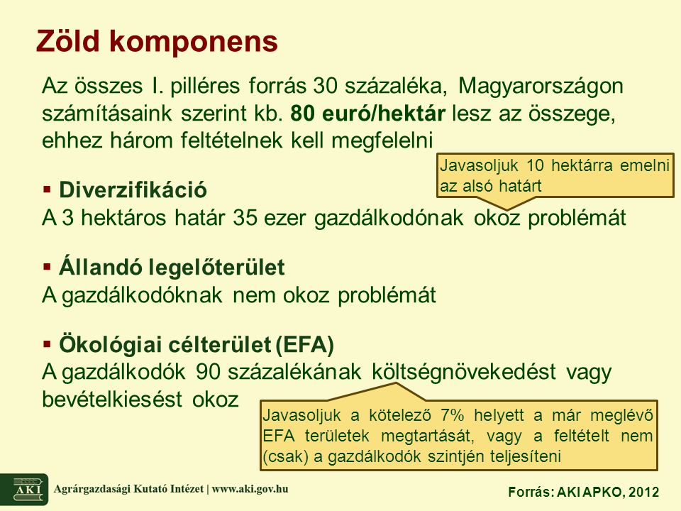 Zöld komponens Az összes I. pilléres forrás 30 százaléka, Magyarországon számításaink szerint kb. 80 euró/hektár lesz az összege, ehhez három feltétel