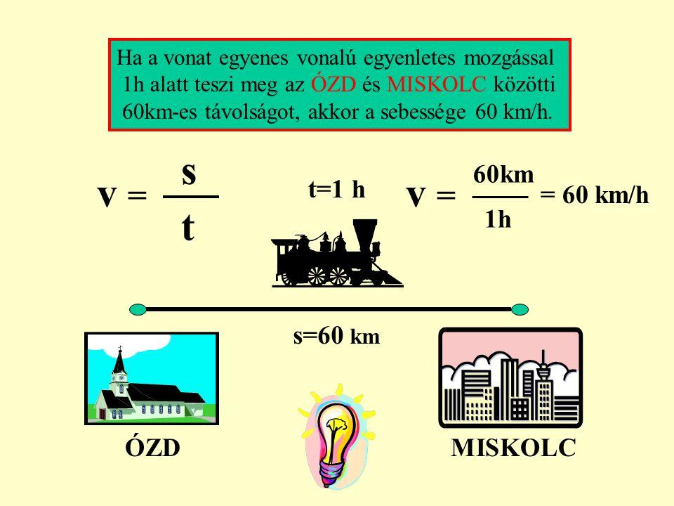 ÓZDMISKOLC s=60 km t=1 h Ha a vonat egyenes vonalú egyenletes mozgással 1h alatt teszi meg az ÓZD és MISKOLC közötti 60km-es távolságot, akkor a sebessége 60 km/h.