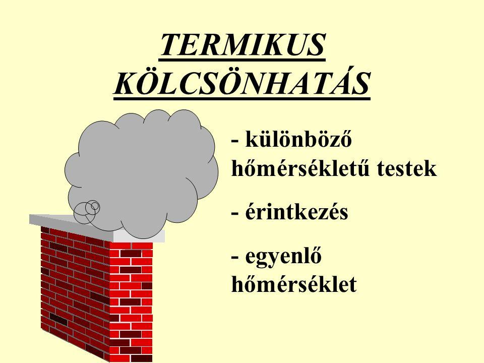 TERMIKUS KÖLCSÖNHATÁS - különböző hőmérsékletű testek - érintkezés - egyenlő hőmérséklet
