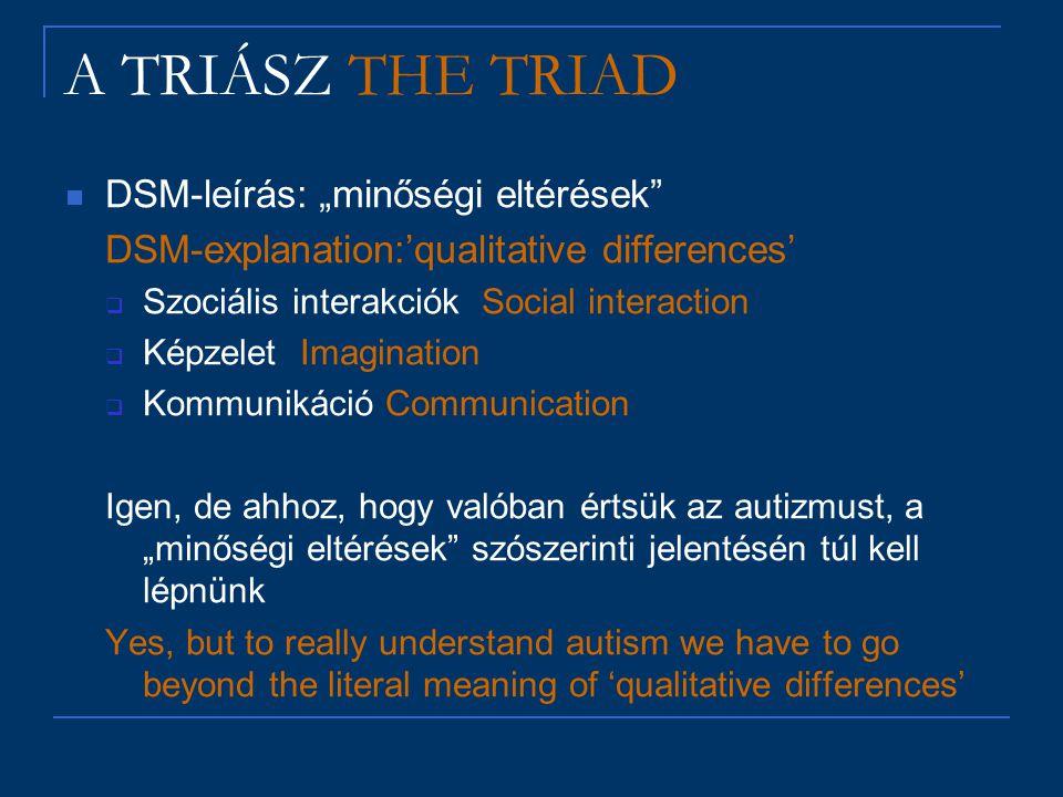 """A TRIÁSZ THE TRIAD DSM-leírás: """"minőségi eltérések"""" DSM-explanation:'qualitative differences'  Szociális interakciók Social interaction  Képzelet Im"""