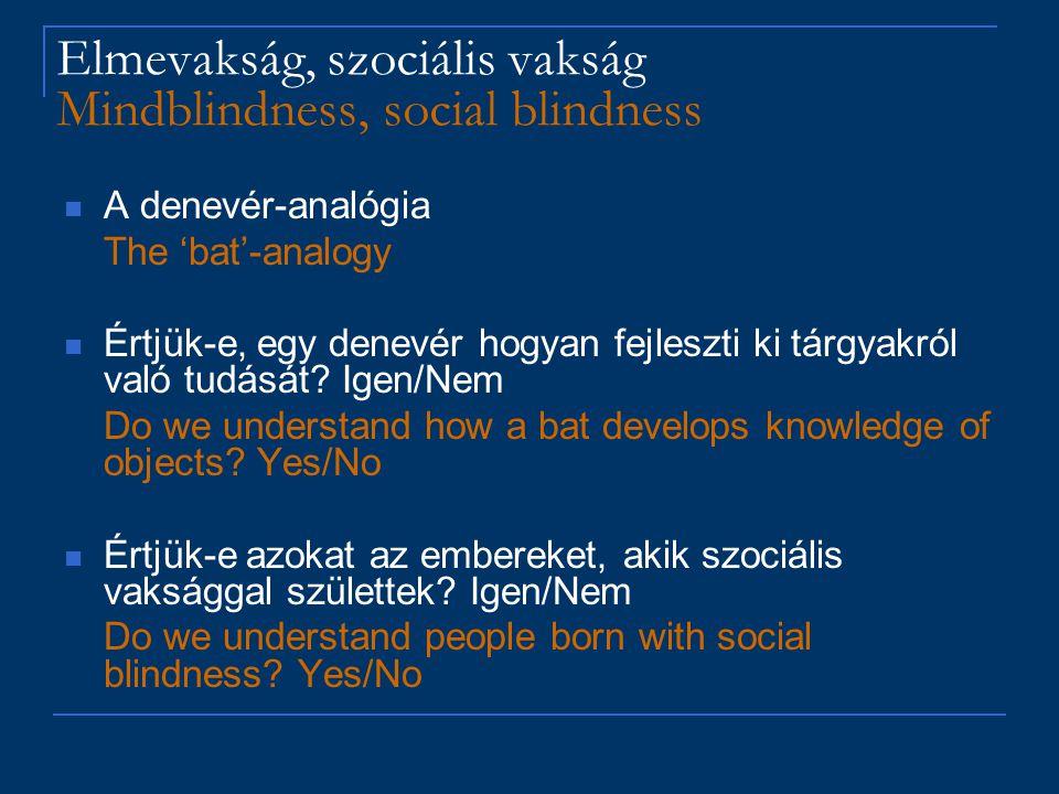 Elmevakság, szociális vakság Mindblindness, social blindness A denevér-analógia The 'bat'-analogy Értjük-e, egy denevér hogyan fejleszti ki tárgyakról