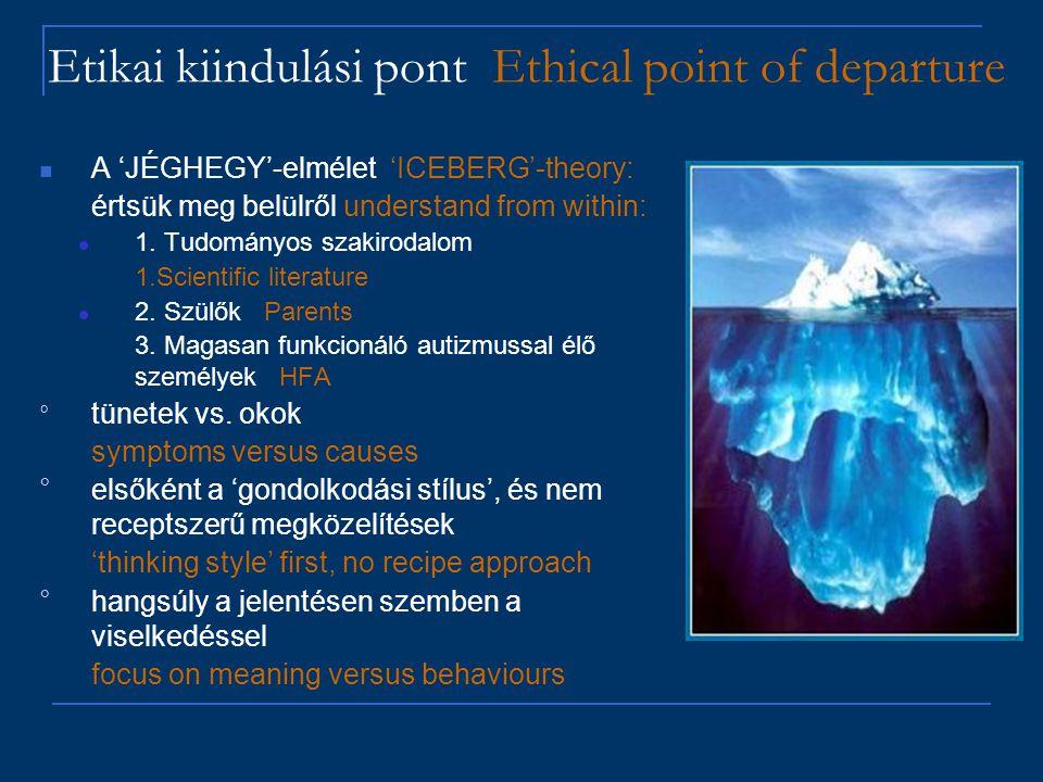 Etikai kiindulási pont Ethical point of departure A 'JÉGHEGY'-elmélet 'ICEBERG'-theory: értsük meg belülről understand from within: 1. Tudományos szak
