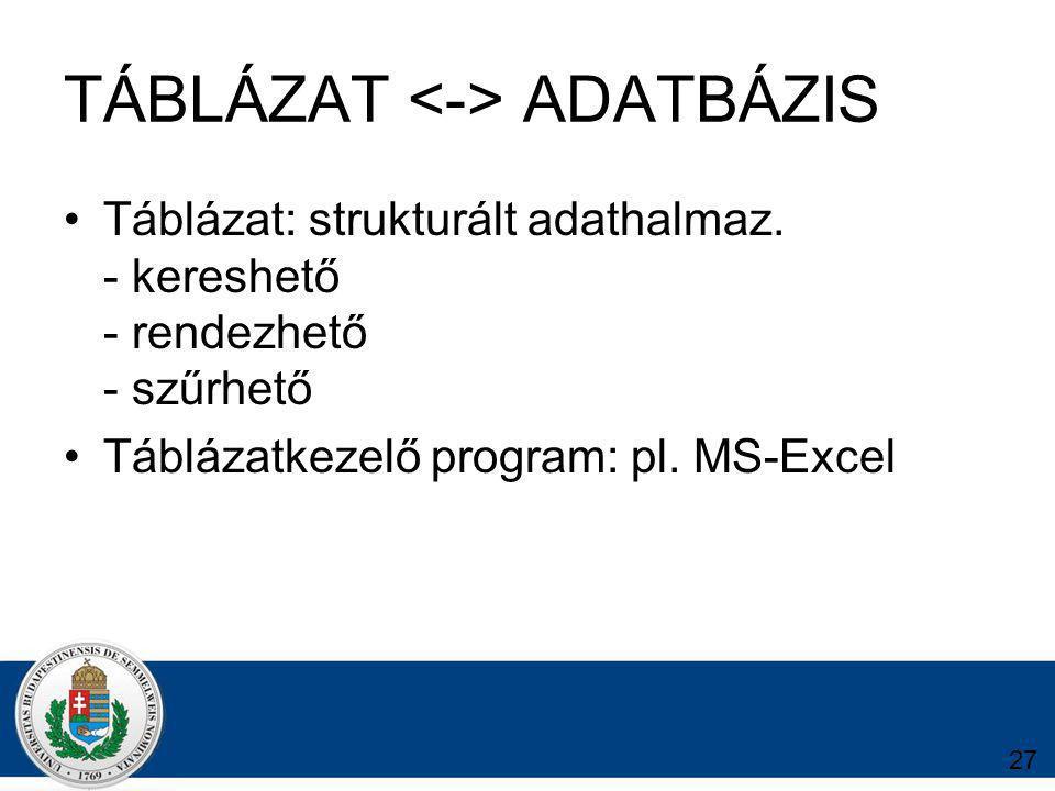 27 TÁBLÁZAT ADATBÁZIS Táblázat: strukturált adathalmaz.