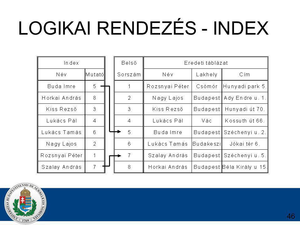 LOGIKAI RENDEZÉS - INDEX 46