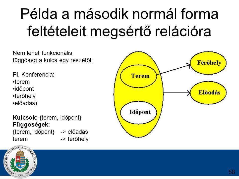 Példa a második normál forma feltételeit megsértő relációra Nem lehet funkcionális függőseg a kulcs egy részétől: Pl.