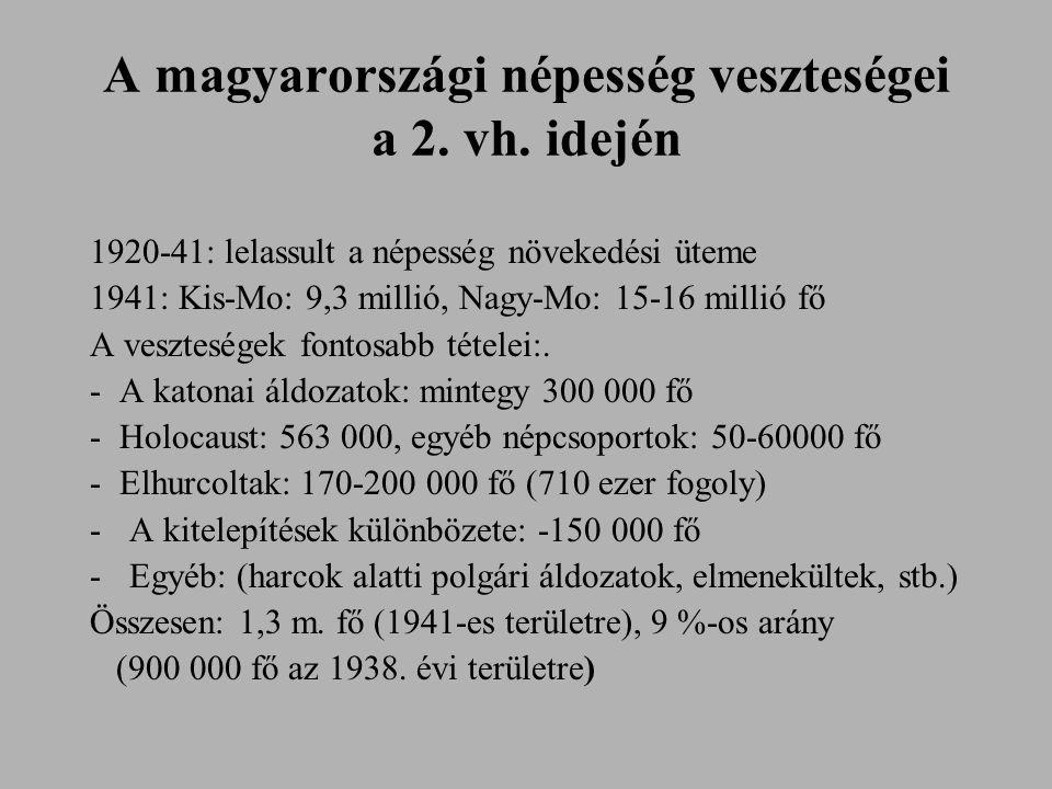 A magyarországi népesség veszteségei a 2. vh. idején 1920-41: lelassult a népesség növekedési üteme 1941: Kis-Mo: 9,3 millió, Nagy-Mo: 15-16 millió fő
