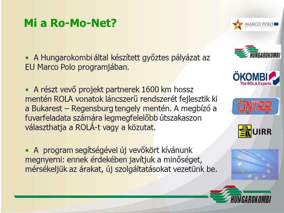 UIRR A Hungarokombi által készített győztes pályázat az EU Marco Polo programjában.