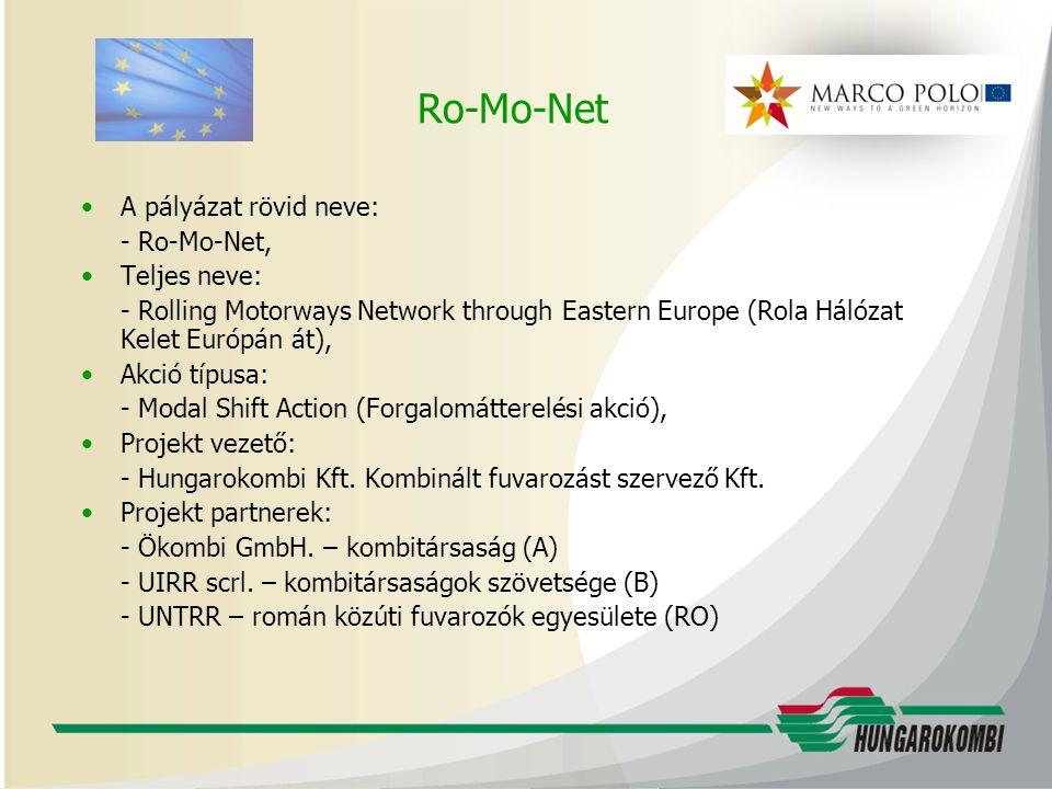 Ro-Mo-Net A pályázat rövid neve: - Ro-Mo-Net, Teljes neve: - Rolling Motorways Network through Eastern Europe (Rola Hálózat Kelet Európán át), Akció típusa: - Modal Shift Action (Forgalomátterelési akció), Projekt vezető: - Hungarokombi Kft.