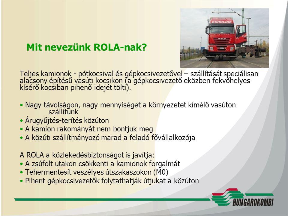 AZ EXTERNÁLIS KÖLTSÉGEK Megnövekedett közúti nehézteher-forgalom Csökkenő vasúti kamionszállítás  társadalmi költségek növekedése EU bővítése  piacnyitás  nemzetközi közúti forgalom megnövekedése Káros hatások tovább növekedése Közúti fuvarozás externális költségeinek jelentősége KTI tanulmányunk költségszámításainak alapja: IWW/INFRAS, ill.