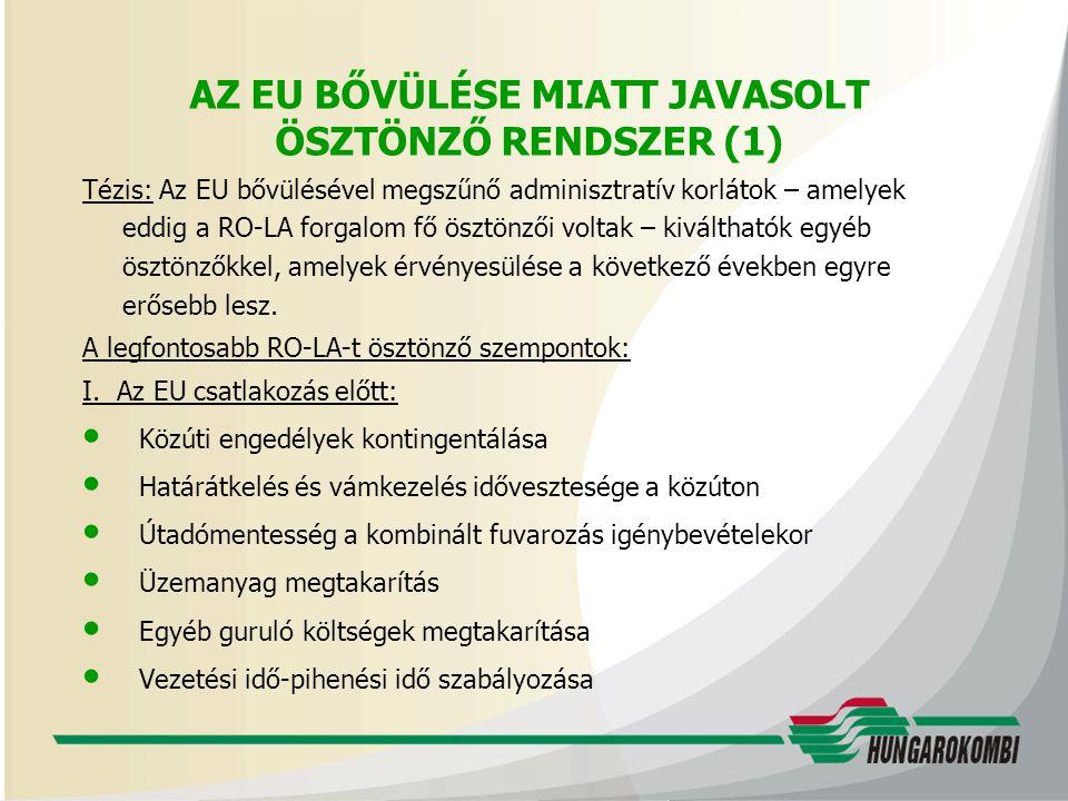 AZ EU BŐVÜLÉSE MIATT JAVASOLT ÖSZTÖNZŐ RENDSZER (1) Tézis: Az EU bővülésével megszűnő adminisztratív korlátok – amelyek eddig a RO-LA forgalom fő ösztönzői voltak – kiválthatók egyéb ösztönzőkkel, amelyek érvényesülése a következő években egyre erősebb lesz.