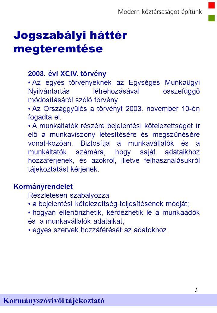 3 Kormányszóvivői tájékoztató Jogszabályi háttér megteremtése 2003. évi XCIV. törvény Az egyes törvényeknek az Egységes Munkaügyi Nyilvántartás létreh
