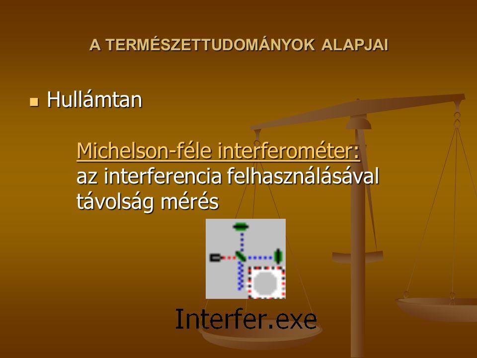 A TERMÉSZETTUDOMÁNYOK ALAPJAI Hullámtan Michelson-féle interferométer: az interferencia felhasználásával távolság mérés Hullámtan Michelson-féle interferométer: az interferencia felhasználásával távolság mérés Michelson-féle interferométer: Michelson-féle interferométer: