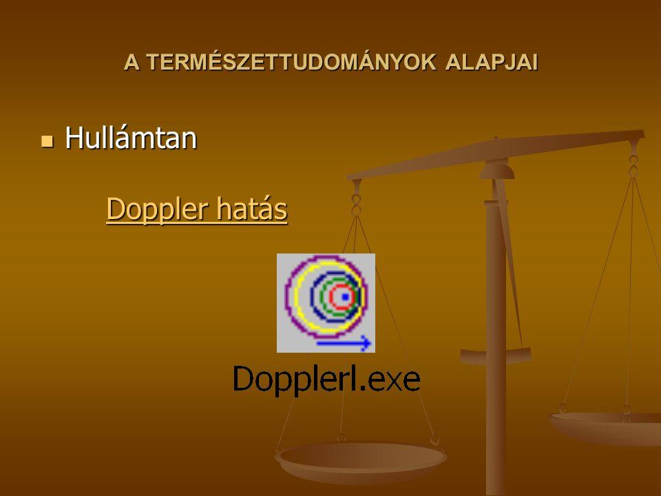 A TERMÉSZETTUDOMÁNYOK ALAPJAI Hullámtan Doppler hatás Hullámtan Doppler hatás Doppler hatás Doppler hatás