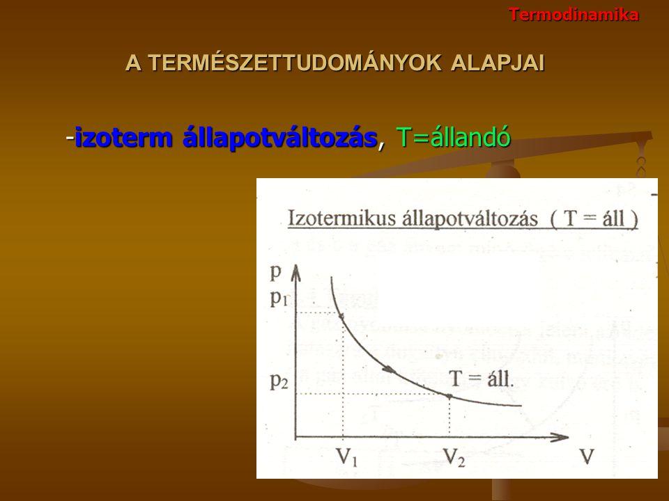 A TERMÉSZETTUDOMÁNYOK ALAPJAI -izoterm állapotváltozás, T=állandó Termodinamika
