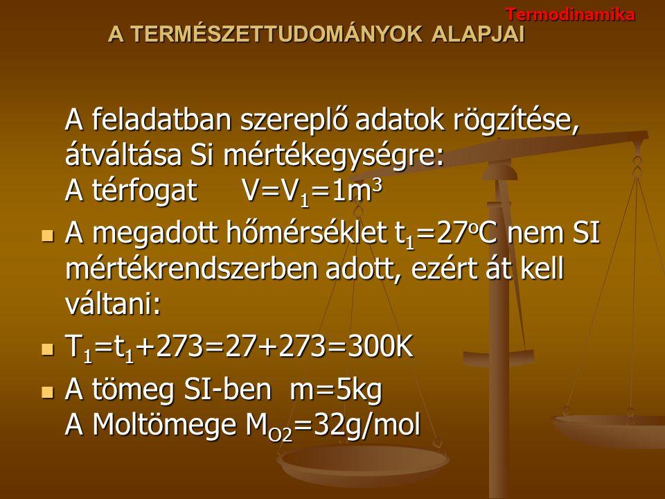 A TERMÉSZETTUDOMÁNYOK ALAPJAI A feladatban szereplő adatok rögzítése, átváltása Si mértékegységre: A térfogat V=V 1 =1m 3 A megadott hőmérséklet t 1 =27 o C nem SI mértékrendszerben adott, ezért át kell váltani: A megadott hőmérséklet t 1 =27 o C nem SI mértékrendszerben adott, ezért át kell váltani: T 1 =t 1 +273=27+273=300K T 1 =t 1 +273=27+273=300K A tömeg SI-ben m=5kg A Moltömege M O2 =32g/mol A tömeg SI-ben m=5kg A Moltömege M O2 =32g/molTermodinamika