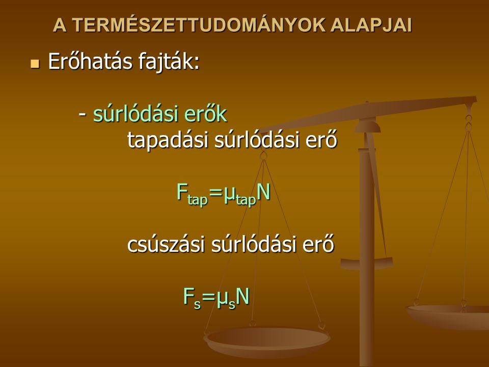 A TERMÉSZETTUDOMÁNYOK ALAPJAI Erőhatás fajták: - súrlódási erők tapadási súrlódási erő F tap =μ tap N csúszási súrlódási erő F s =μ s N Erőhatás fajták: - súrlódási erők tapadási súrlódási erő F tap =μ tap N csúszási súrlódási erő F s =μ s N