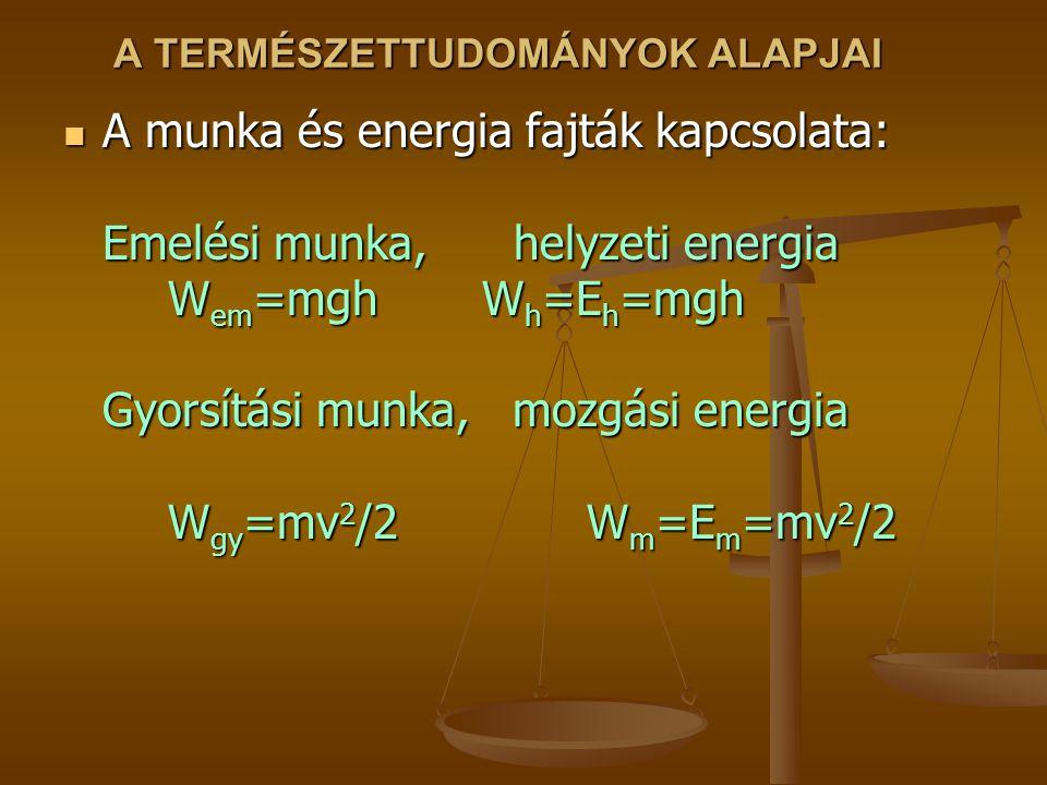 A TERMÉSZETTUDOMÁNYOK ALAPJAI A munka és energia fajták kapcsolata: Emelési munka, helyzeti energia W em =mghW h =E h =mgh Gyorsítási munka, mozgási energia W gy =mv 2 /2 W m =E m =mv 2 /2 A munka és energia fajták kapcsolata: Emelési munka, helyzeti energia W em =mghW h =E h =mgh Gyorsítási munka, mozgási energia W gy =mv 2 /2 W m =E m =mv 2 /2