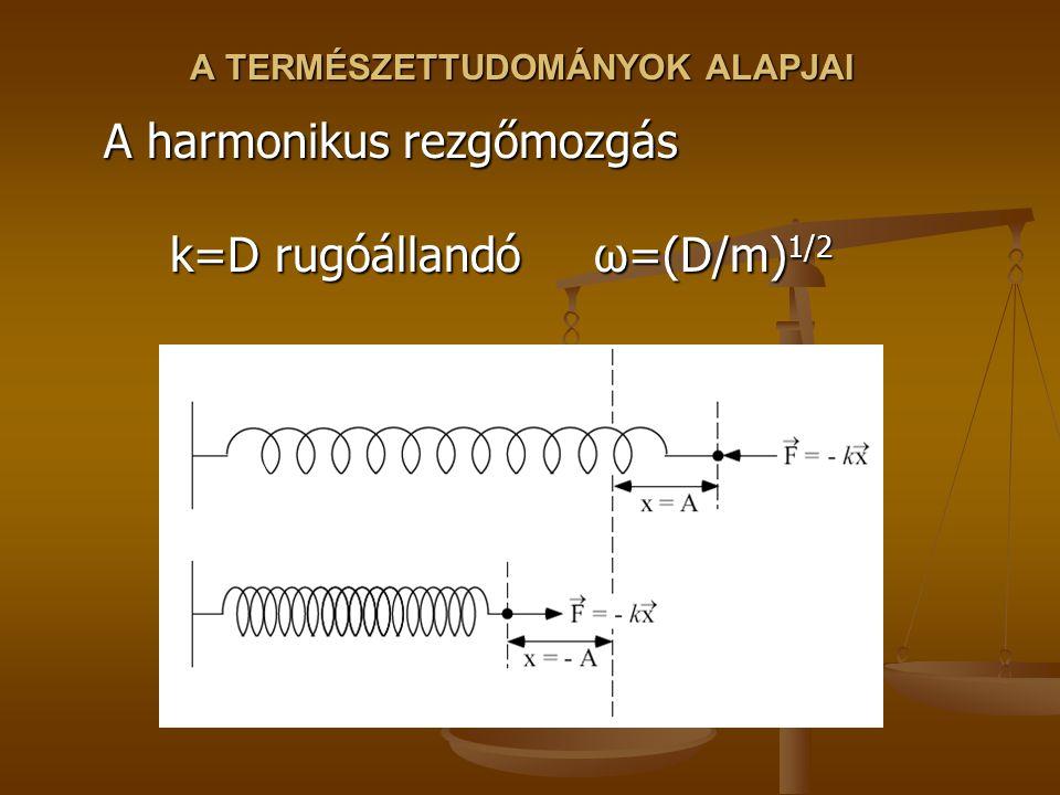 A TERMÉSZETTUDOMÁNYOK ALAPJAI A harmonikus rezgőmozgás k=D rugóállandóω=(D/m) 1/2