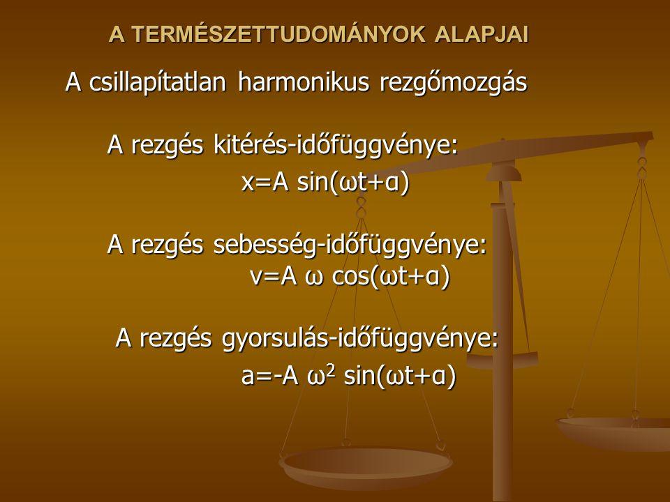 A TERMÉSZETTUDOMÁNYOK ALAPJAI A csillapítatlan harmonikus rezgőmozgás A rezgés kitérés-időfüggvénye: x=A sin(ωt+α) A rezgés sebesség-időfüggvénye: v=A ω cos(ωt+α) A rezgés gyorsulás-időfüggvénye: a=-A ω 2 sin(ωt+α)