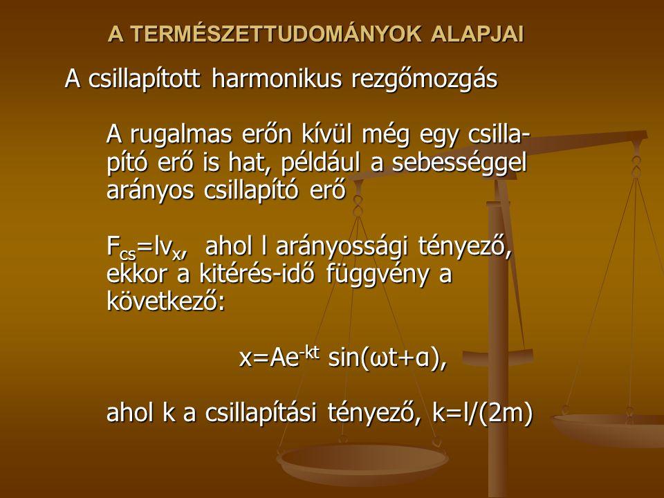 A TERMÉSZETTUDOMÁNYOK ALAPJAI A csillapított harmonikus rezgőmozgás A rugalmas erőn kívül még egy csilla- pító erő is hat, például a sebességgel arányos csillapító erő F cs =lv x, ahol l arányossági tényező, ekkor a kitérés-idő függvény a következő: x=Ae -kt sin(ωt+α), ahol k a csillapítási tényező, k=l/(2m)