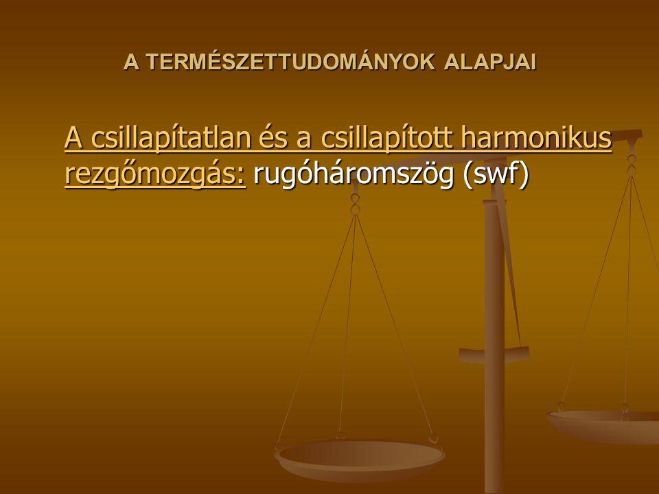 A TERMÉSZETTUDOMÁNYOK ALAPJAI A csillapítatlan és a csillapított harmonikus rezgőmozgás:A csillapítatlan és a csillapított harmonikus rezgőmozgás: rugóháromszög (swf) A csillapítatlan és a csillapított harmonikus rezgőmozgás: