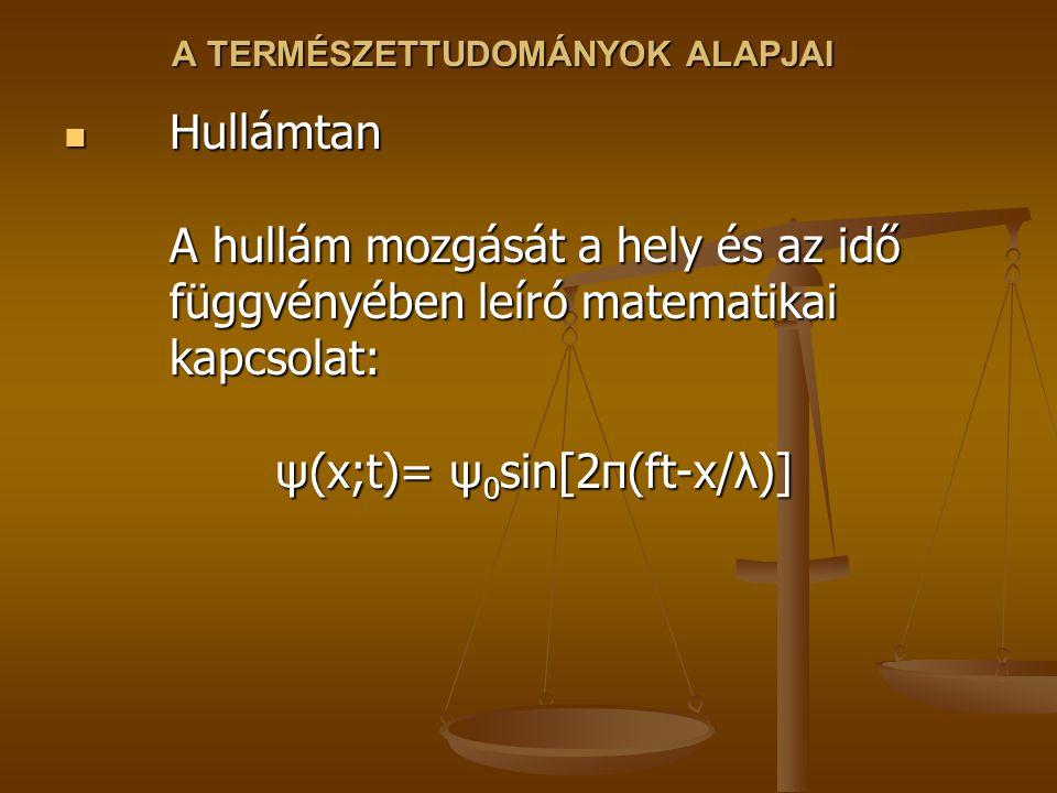 A TERMÉSZETTUDOMÁNYOK ALAPJAI Hullámtan A hullám mozgását a hely és az idő függvényében leíró matematikai kapcsolat: ψ(x;t)= ψ 0 sin[2π(ft-x/λ)] Hullámtan A hullám mozgását a hely és az idő függvényében leíró matematikai kapcsolat: ψ(x;t)= ψ 0 sin[2π(ft-x/λ)]
