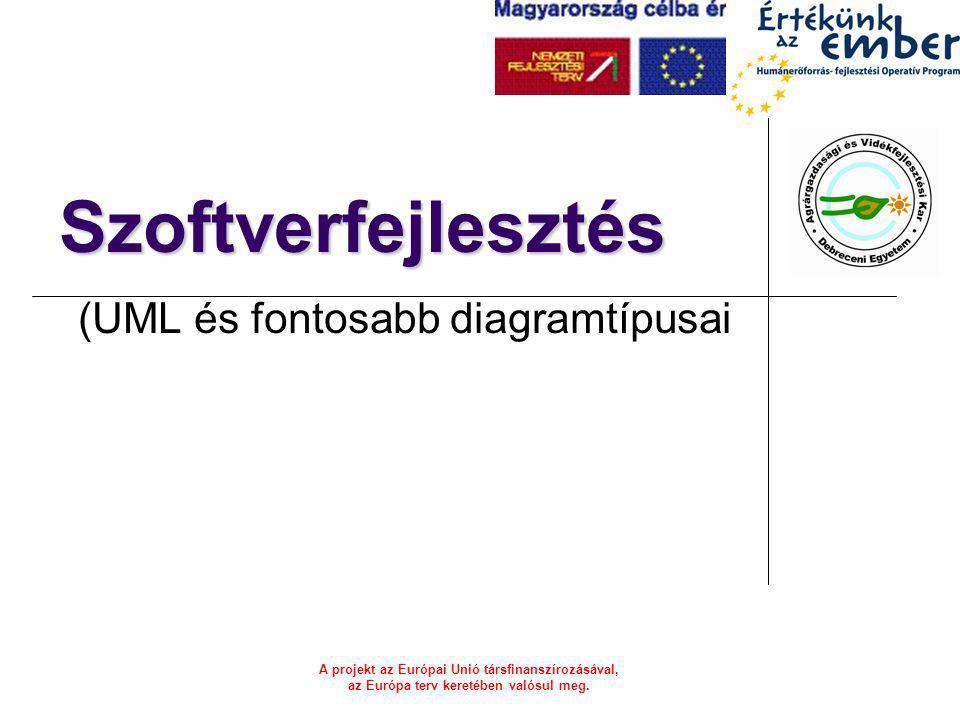 A projekt az Európai Unió társfinanszírozásával, az Európa terv keretében valósul meg. Szoftverfejlesztés (UML és fontosabb diagramtípusai