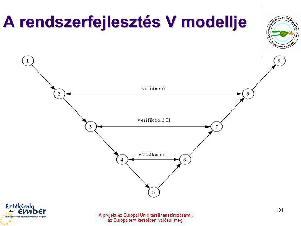 A projekt az Európai Unió társfinanszírozásával, az Európa terv keretében valósul meg. 101 A rendszerfejlesztés V modellje