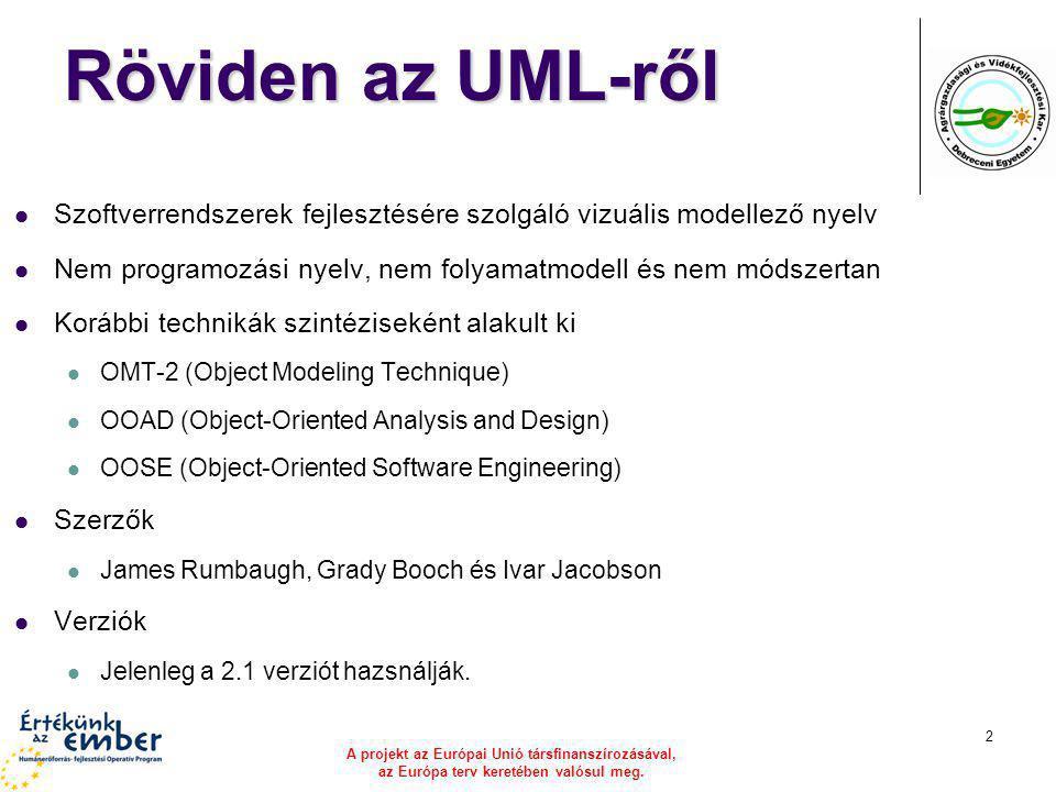 A projekt az Európai Unió társfinanszírozásával, az Európa terv keretében valósul meg. 2 Röviden az UML-ről Szoftverrendszerek fejlesztésére szolgáló