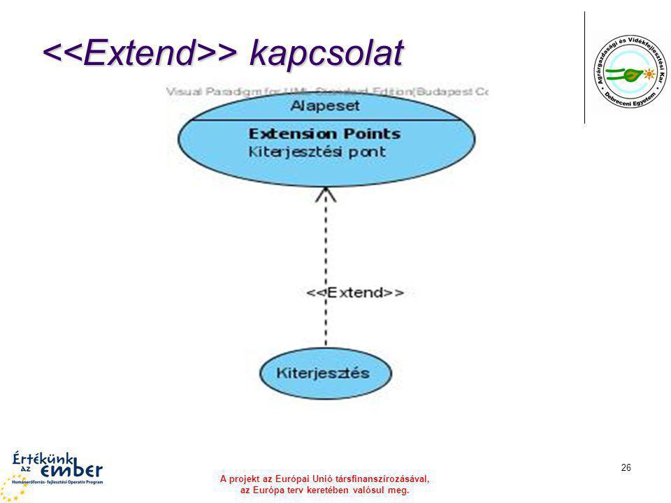 A projekt az Európai Unió társfinanszírozásával, az Európa terv keretében valósul meg. 26 > kapcsolat > kapcsolat
