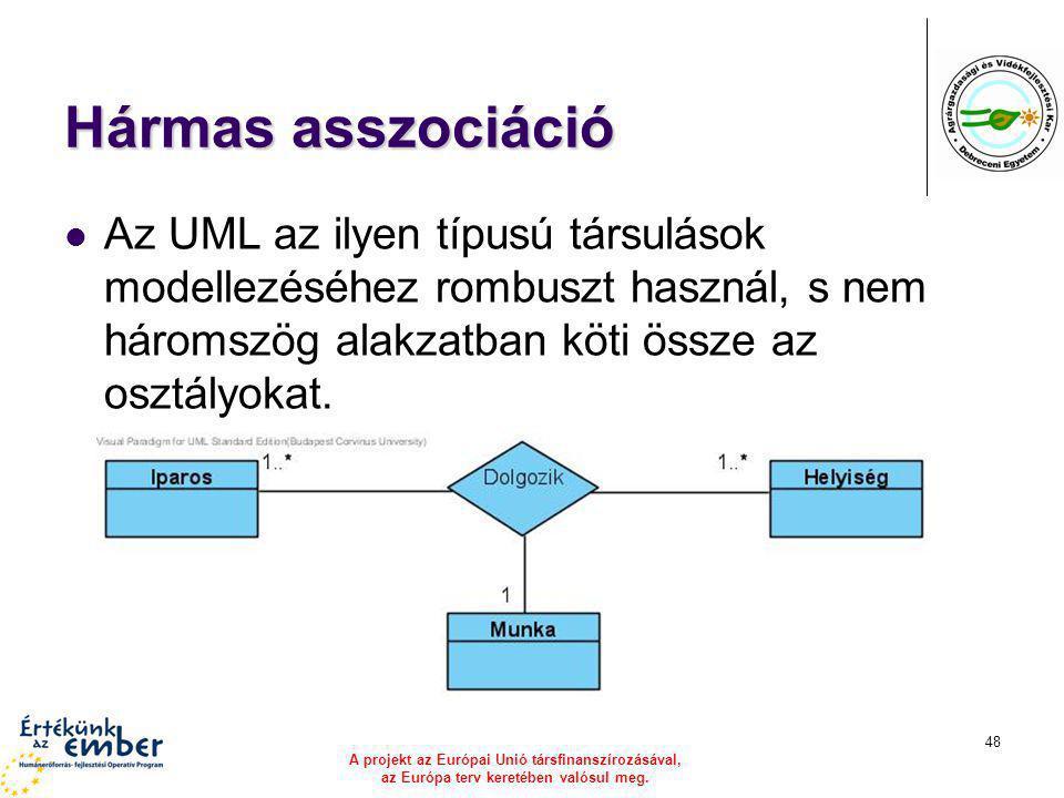 A projekt az Európai Unió társfinanszírozásával, az Európa terv keretében valósul meg. 48 Hármas asszociáció Az UML az ilyen típusú társulások modelle
