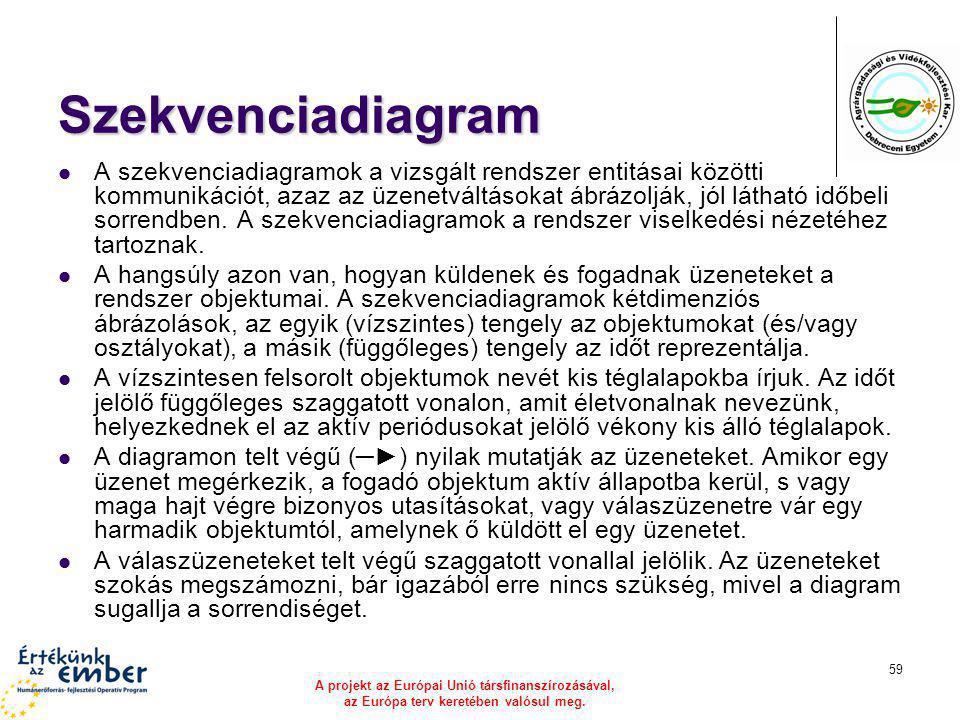 A projekt az Európai Unió társfinanszírozásával, az Európa terv keretében valósul meg. 59 Szekvenciadiagram A szekvenciadiagramok a vizsgált rendszer